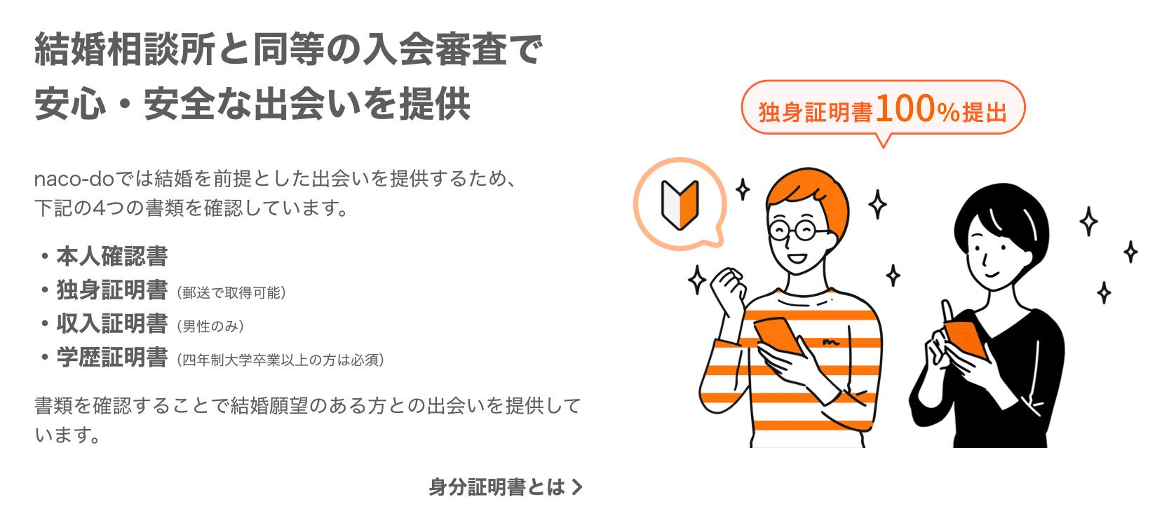 naco-do(ナコード)の審査