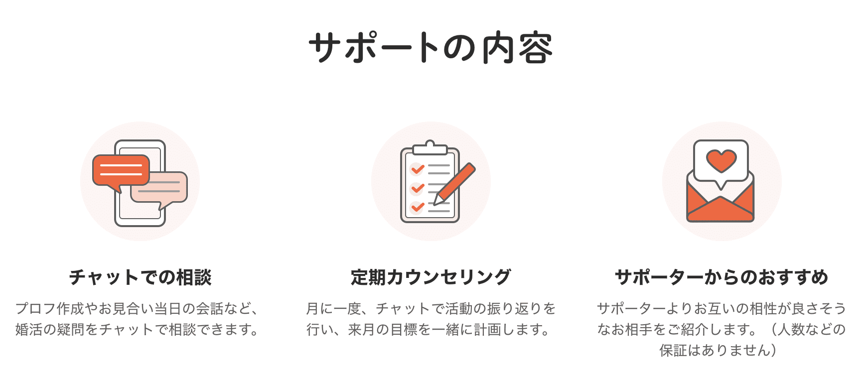 naco-do(ナコード)のサポート内容