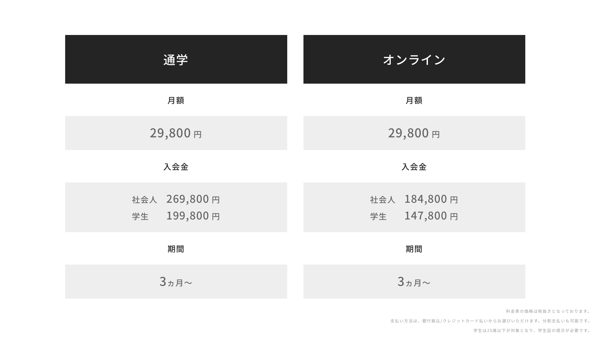 TechBoostのJavascriptコースの価格