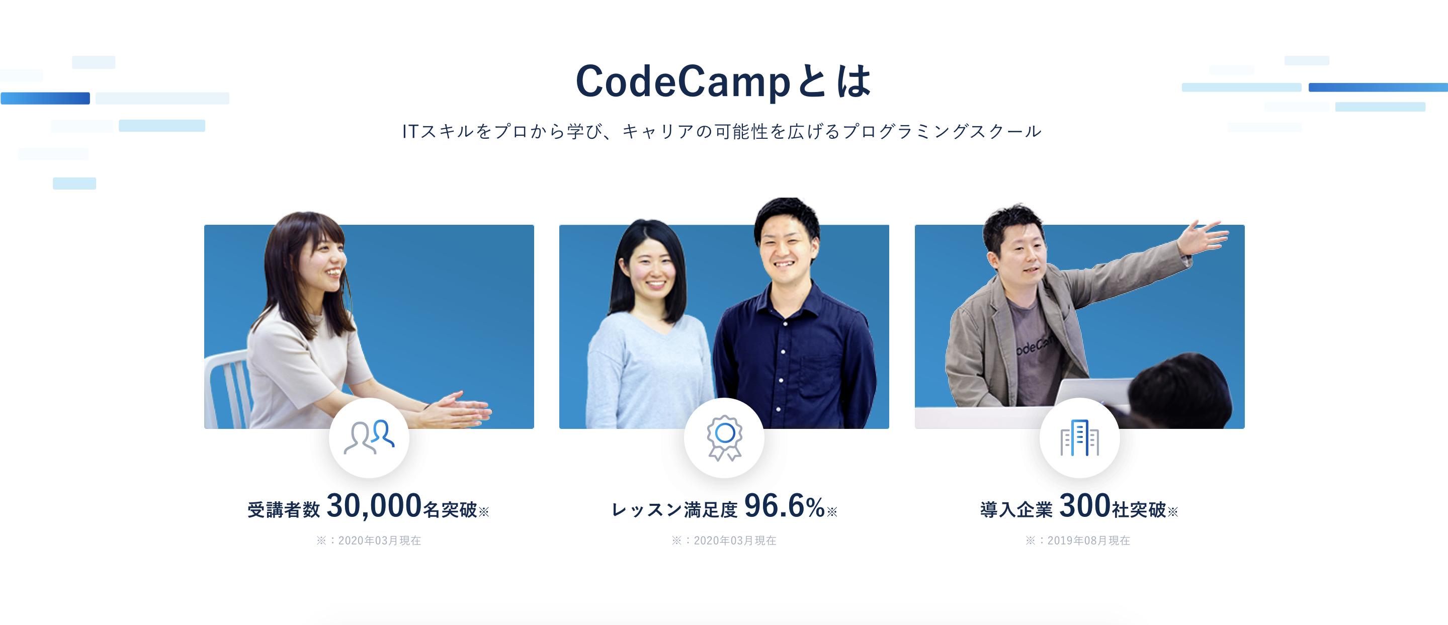 CodeCampのJavascriptコースの口コミ評判について
